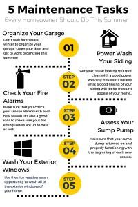 5 Maintenance Tasks